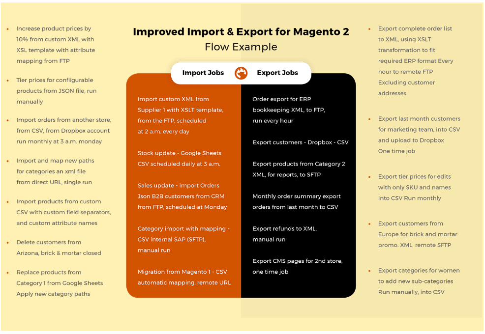 improved import export