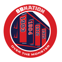 Over The Monster | For Boston Red Sox Fans